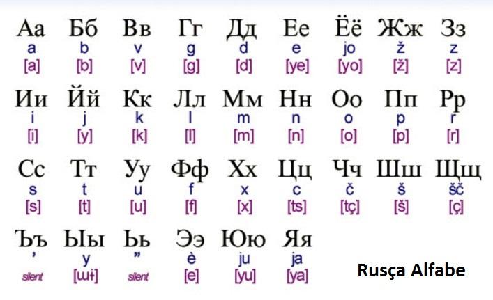 rusça alfabe