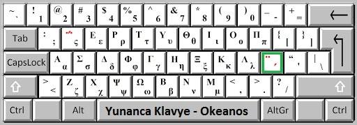 yunanca klavye